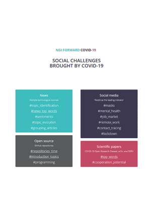 """Interaktywny raport """"Social challenges brought by COVID-19"""""""